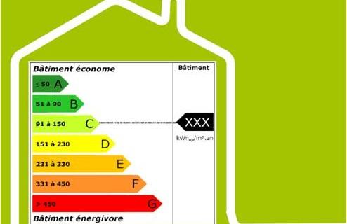 Logements énergivores : Hollande souhaite interdire leur vente
