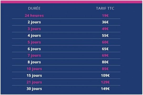 tarifs stationnement paris